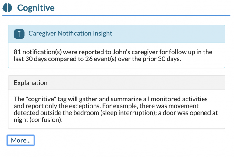 CARE INSIGHTS Screen Shot Cognitive